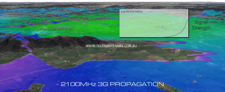 2100MHz rf propagation coverage simulation modelling