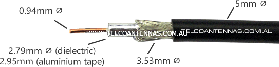 LMR-195 cutaway coaxial cable