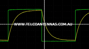 capacitance of coaxial cable digital RF signal