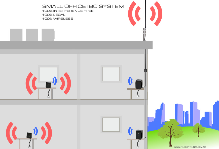 Smart Guides Guide to Understanding Poor Mobile Network Coverage